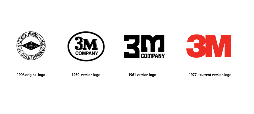 3M logo Evolution