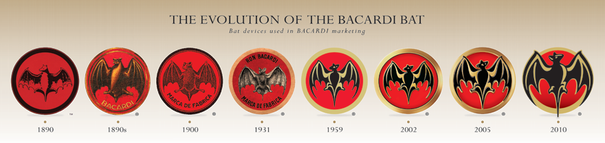 Bacardi bat logo evolution