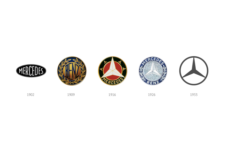 Mercedes-Benz logo evolution