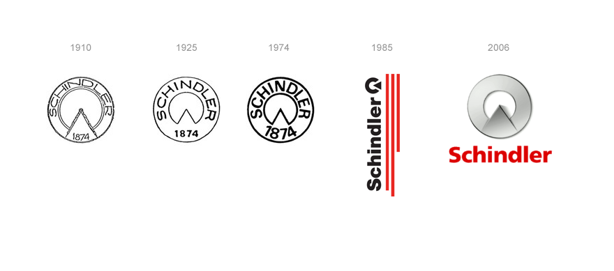 Schindler logo evolution