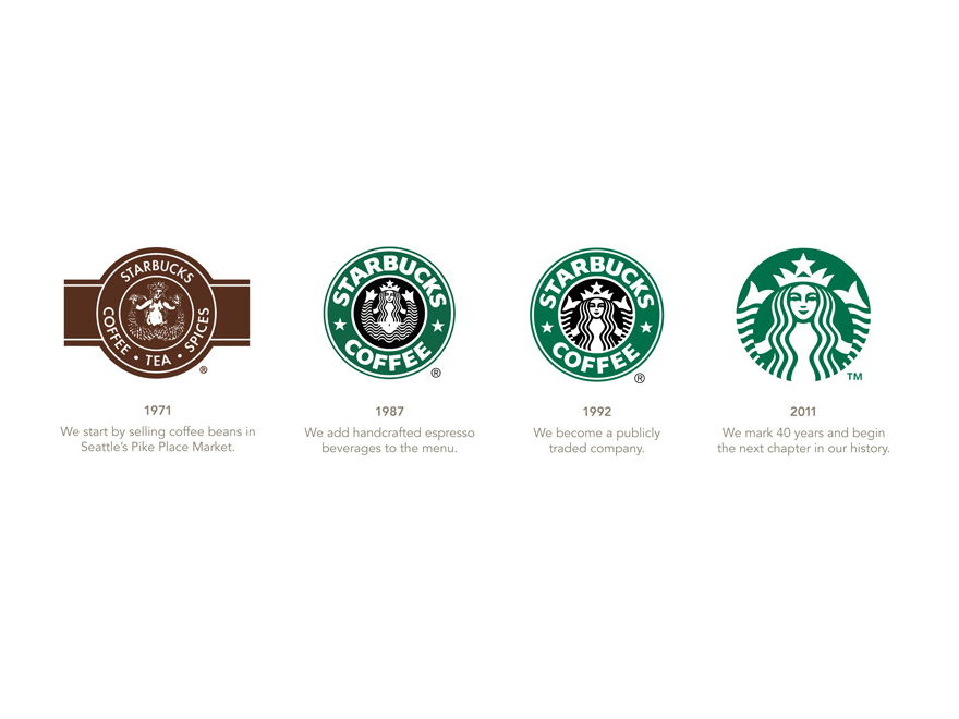 Starbucks logo evolution