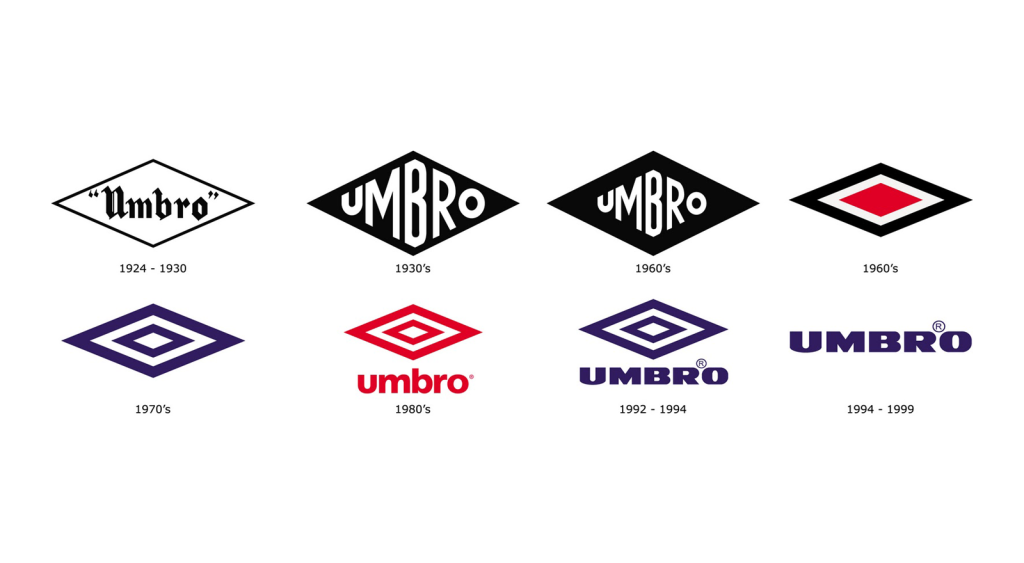 Umbro_logo evolution