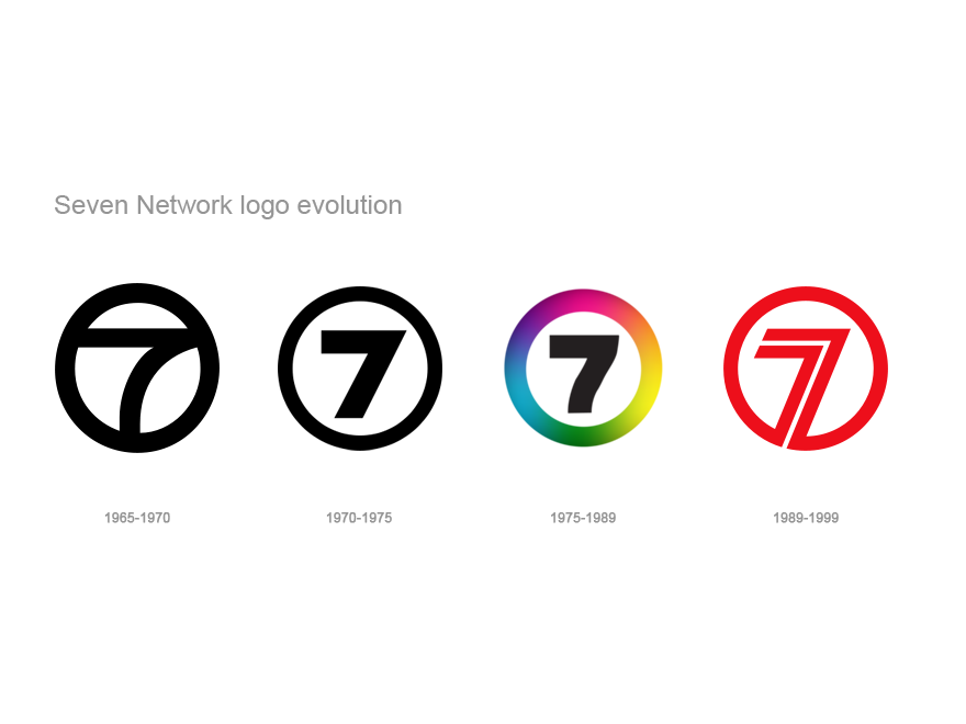 Seven Network logo evolution