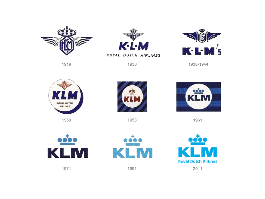 KLM logo Evolution (1919-2011)