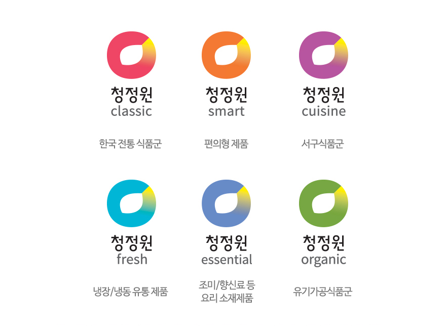 Chung Jung One logo colors